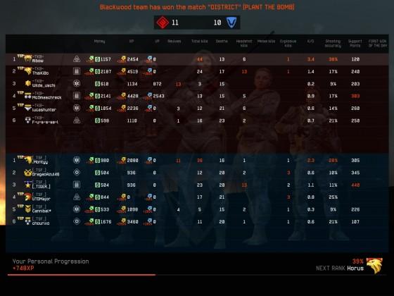 TKB gegen TSF - knappes Ding aber hauptsache gewonnen :)